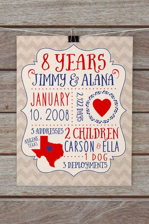 Personalized Anniversary Gifts Custom Gift For Husband Wife 8 Year Stats