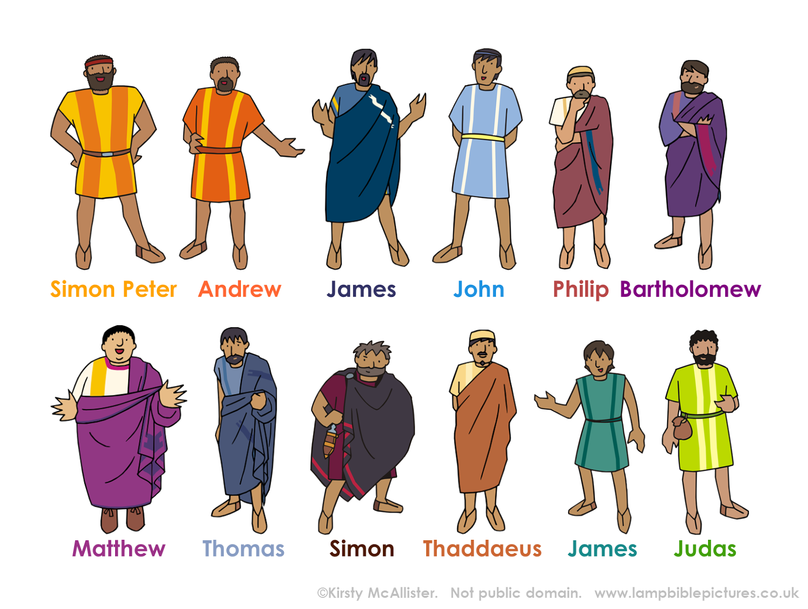 Image result for the apostles names