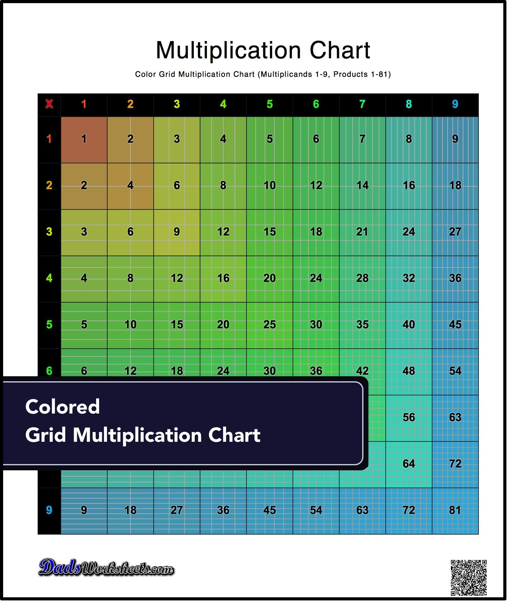 Many Different Fun And Colorful Multiplication Charts Yes