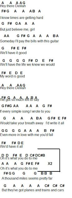 Flute Sheet Music: Hey There Delilah | chords | Pinterest | Musica