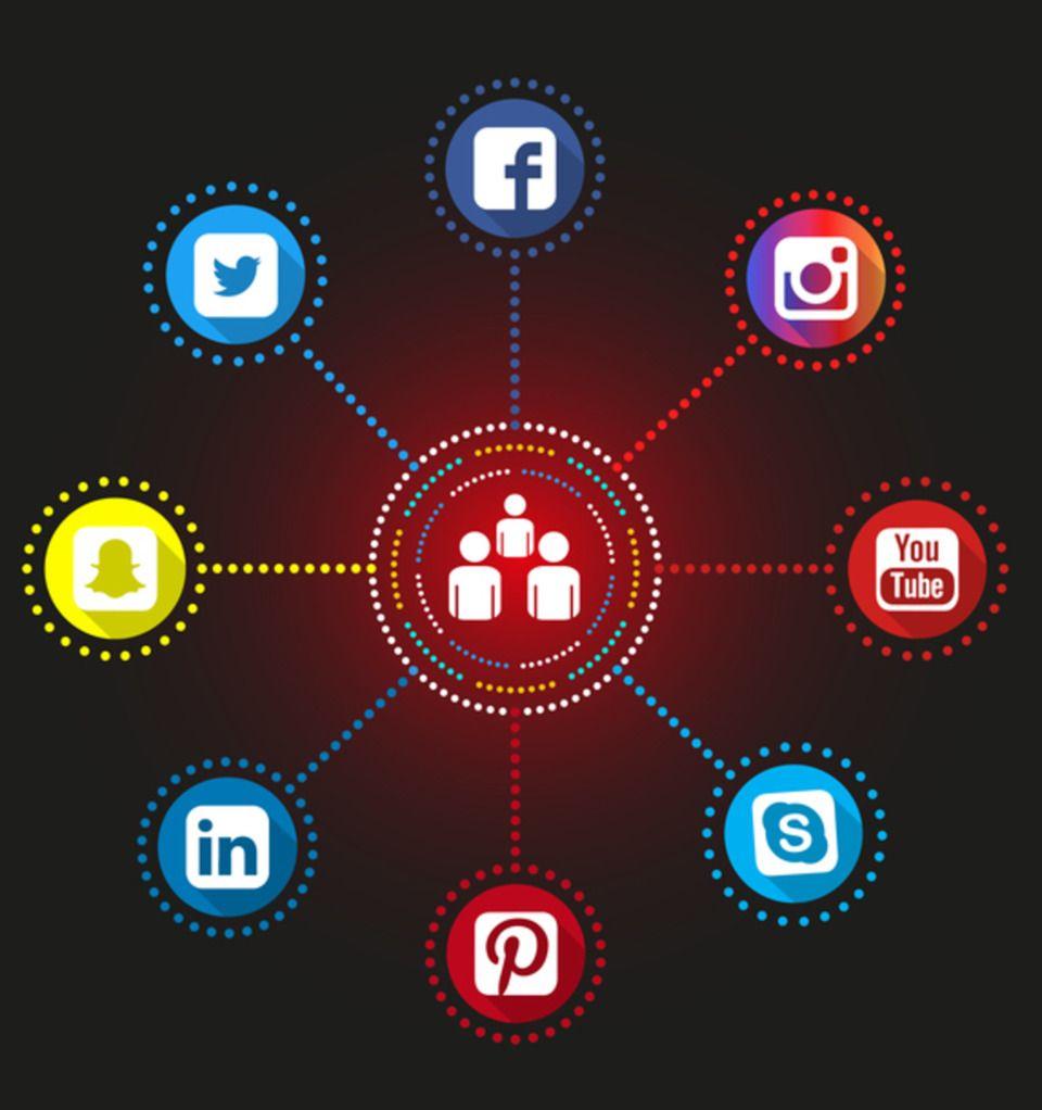 Social Media Create Social Media Trends Social Media Marketing Agency Social Media Marketing Services