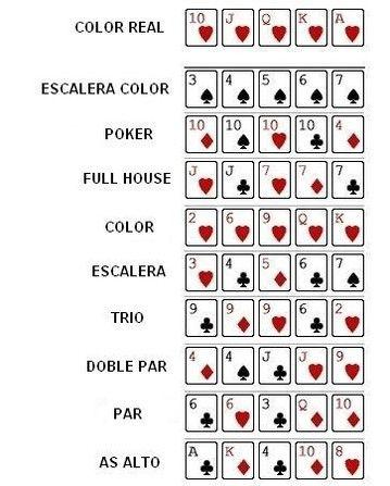 Resultado De Imagen Para Valor Cartas Poker Póker Jugadas De Poker Manos De Poker