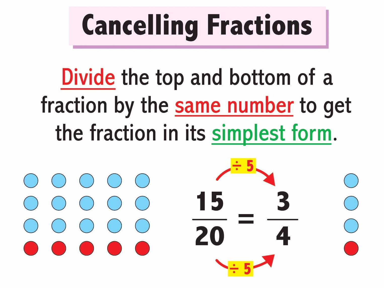 Fraction posters | Primary: Fractions | Fractions, Math ...