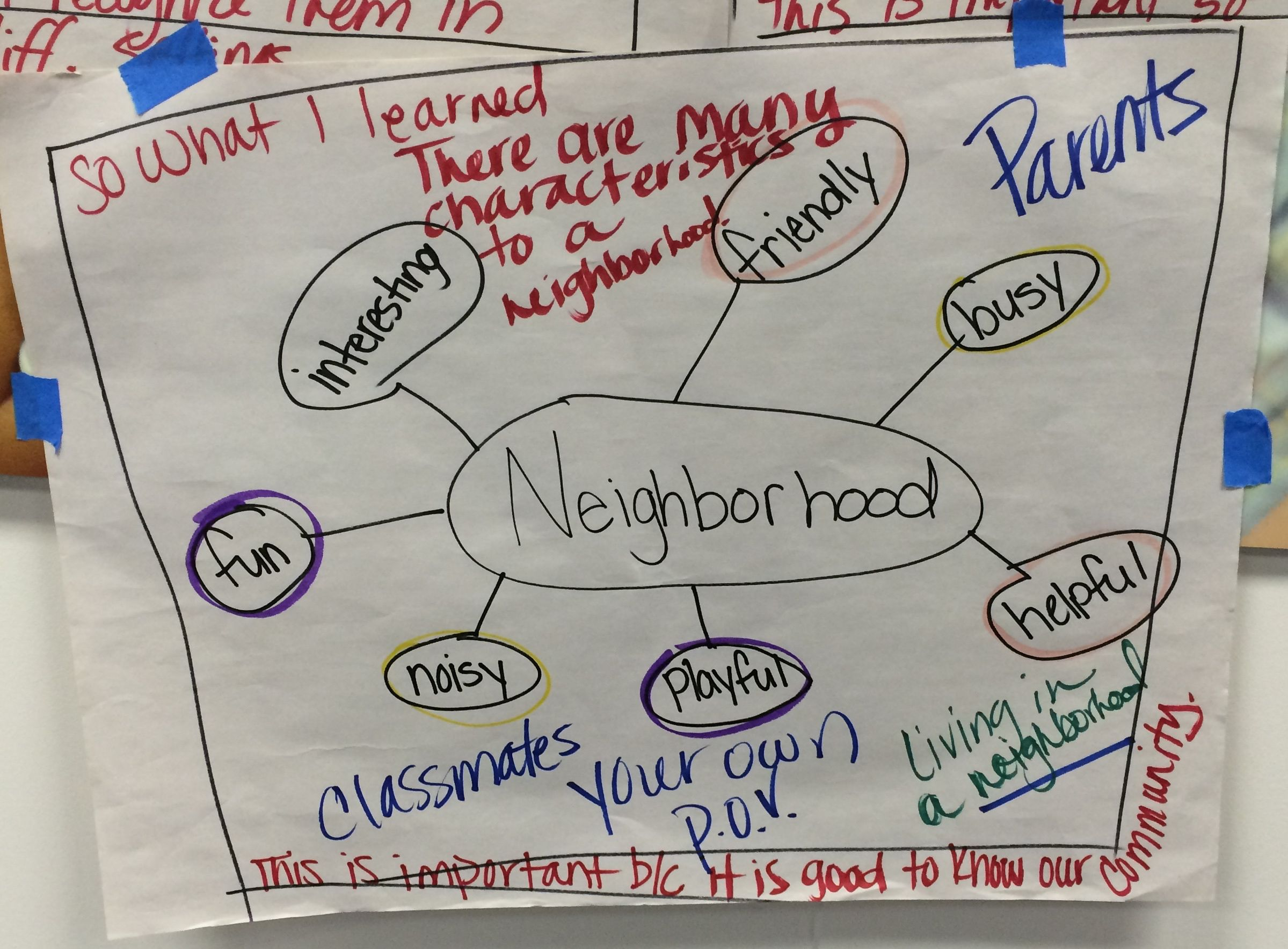 Pin By Lisa Roberts On Thinking Maps