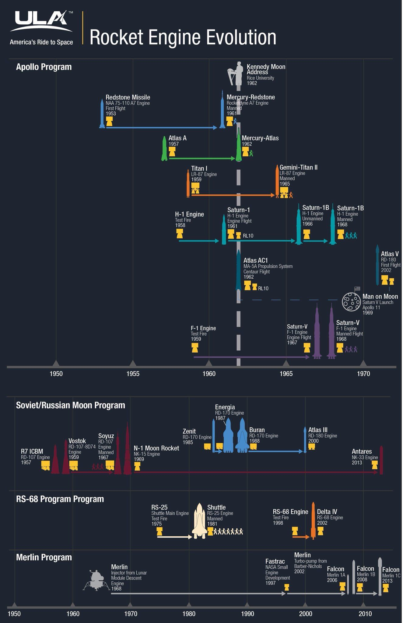 Pin By John Iwanski On Space Space Exploration Space Program