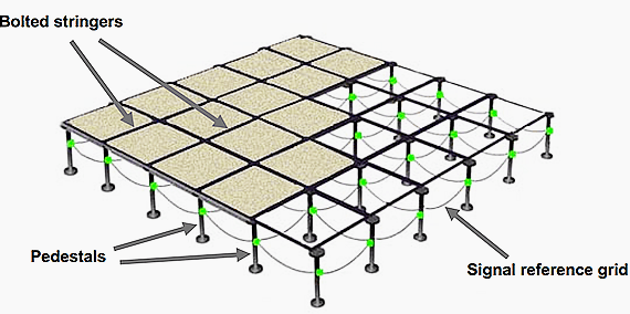 Example Of A Signal Reference Grid Energy And Power