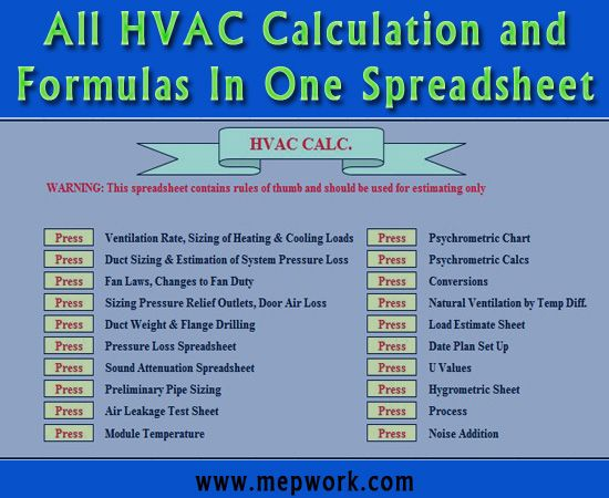 Download Excel Sheet Program for All HVAC Calculation and Formulas
