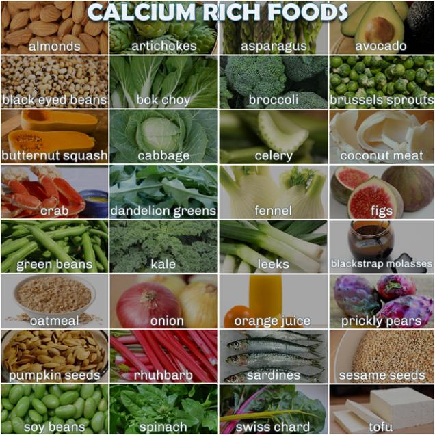 Calcium Rich Foods For Bones In India