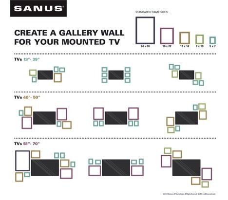 How To Create A Stunning Tv Gallery Wall Tips Decor Around Tv