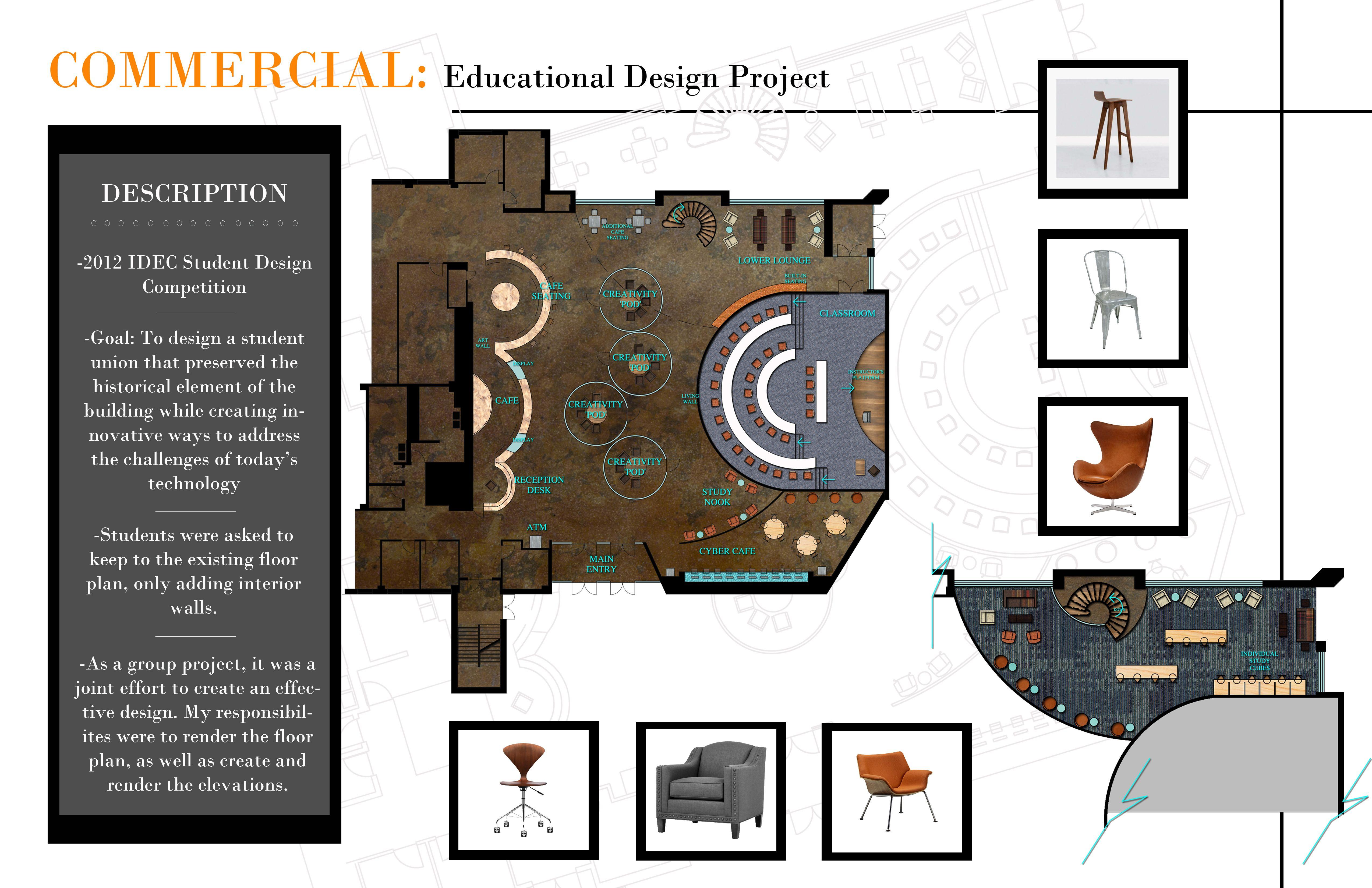 interior design portfolio layouts - Google Search | Business cards ...