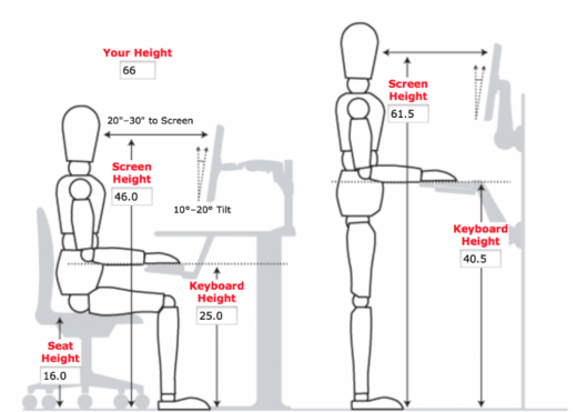 7 Things You Can Do Right Now To Protect Your Vision Standing Desk Ergonomics Desk Height Ergonomic Desk