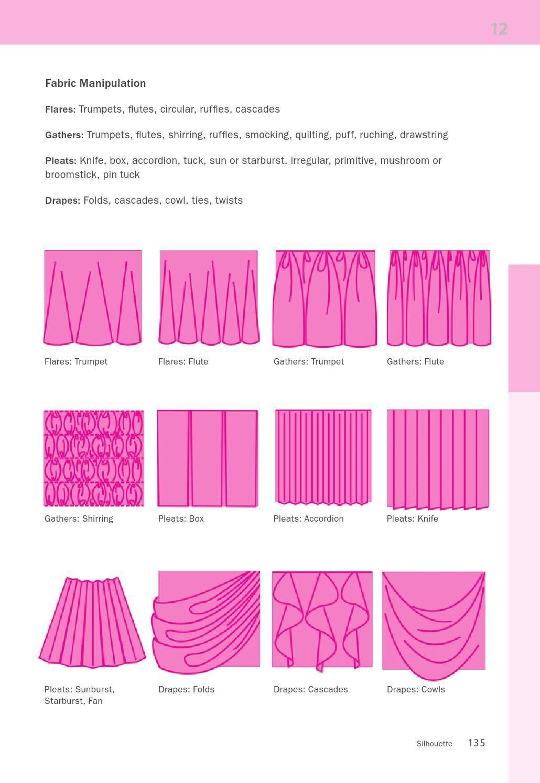 shgo_design More | Closet | Pinterest | Dibujo de ropa, Faldas tul y ...