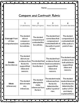 Compare and contrast paragraph frame with venn diagram and rubric compare and contrast paragraph frame with venn diagram and rubric ccuart Images