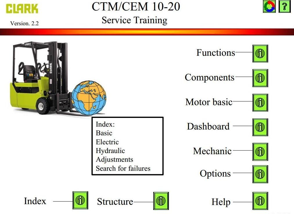 Clark Electric Forklift Wiring Diagram Diagramrh53fomlybe: Electric Forklift Wiring Diagram At Cicentre.net
