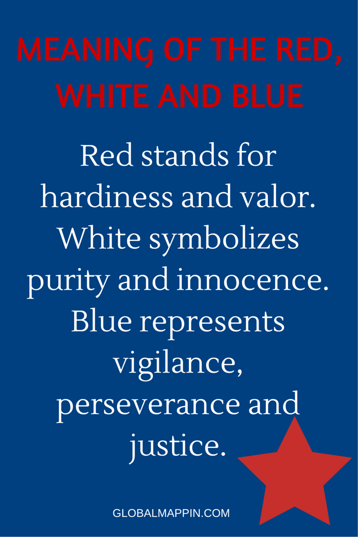 10084 65039 128153 Summer Decor American Flag Patriotic Quotes I Love America Patriotic