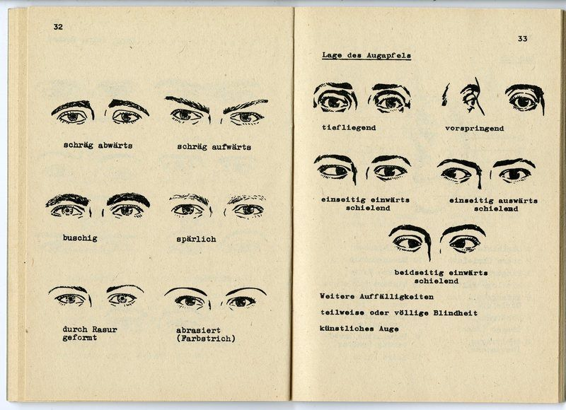 See The Flashcards The Stasi Used For Facial Recognition Facial Recognition Flashcards Recognition