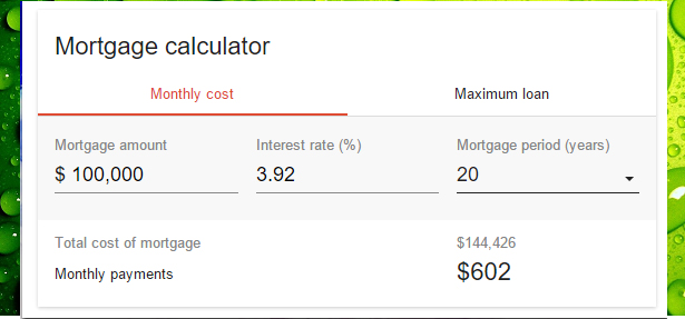 Google Introduced An Advance Mortgage Calculator With Smart