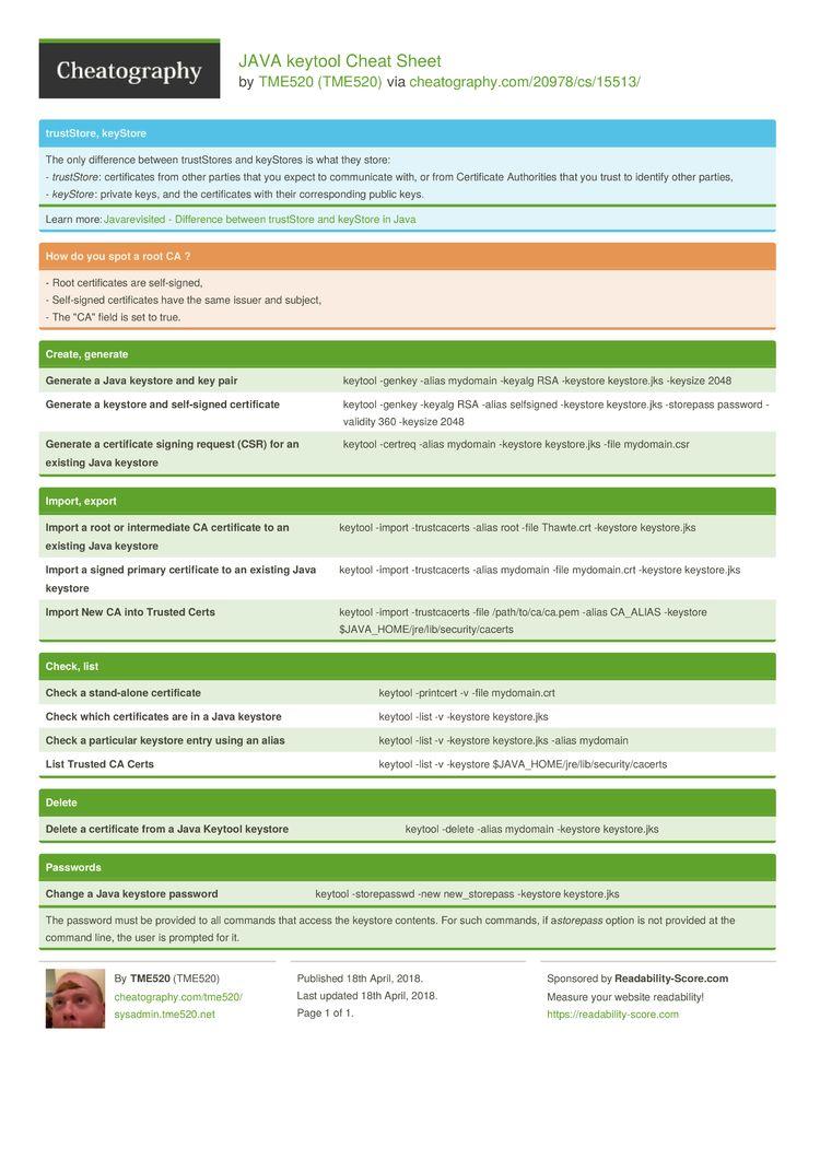 Java Keytool Cheat Sheet By Tme520 Httpcheatography