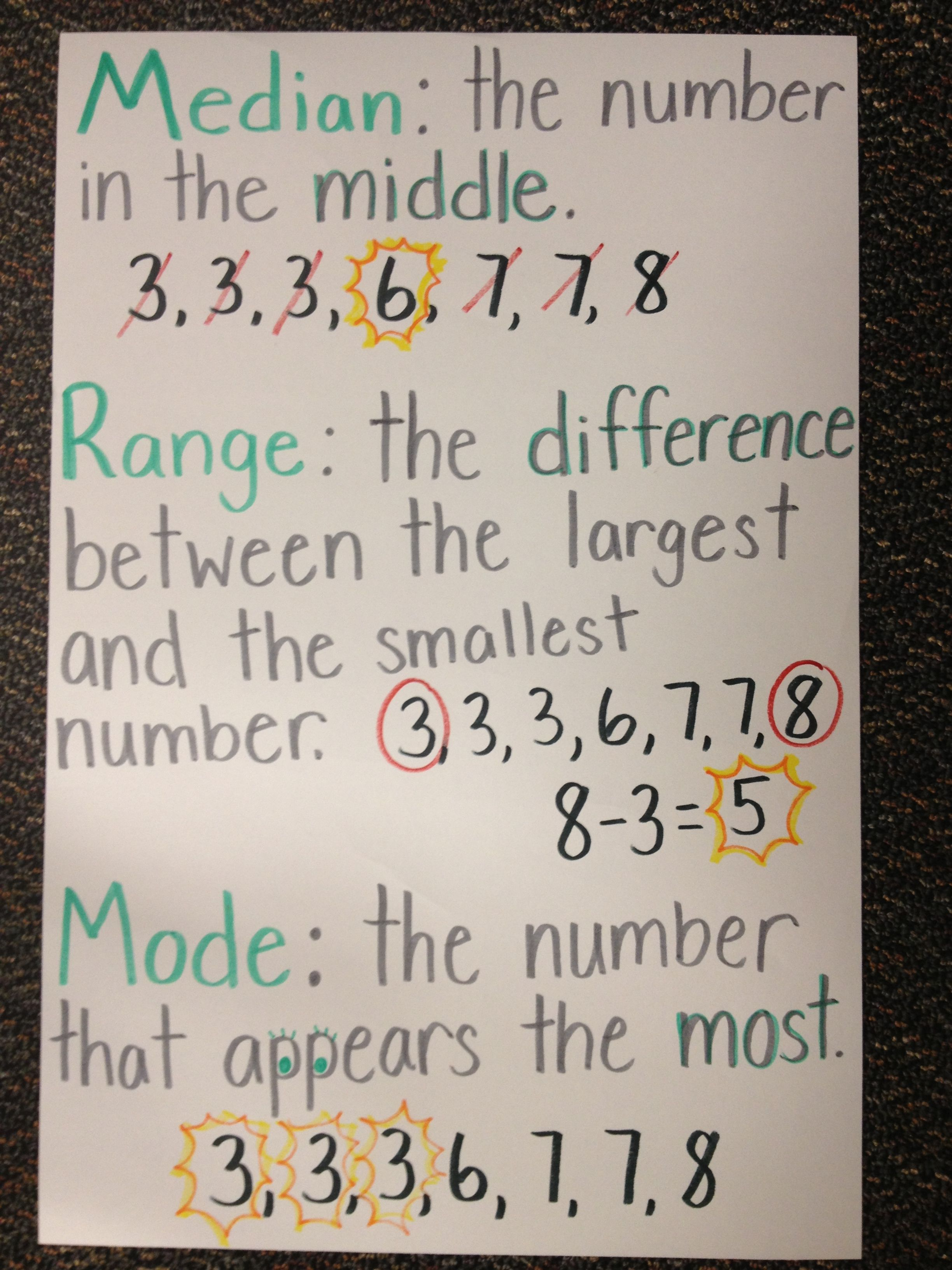 Mean Median Mode And Range Posters