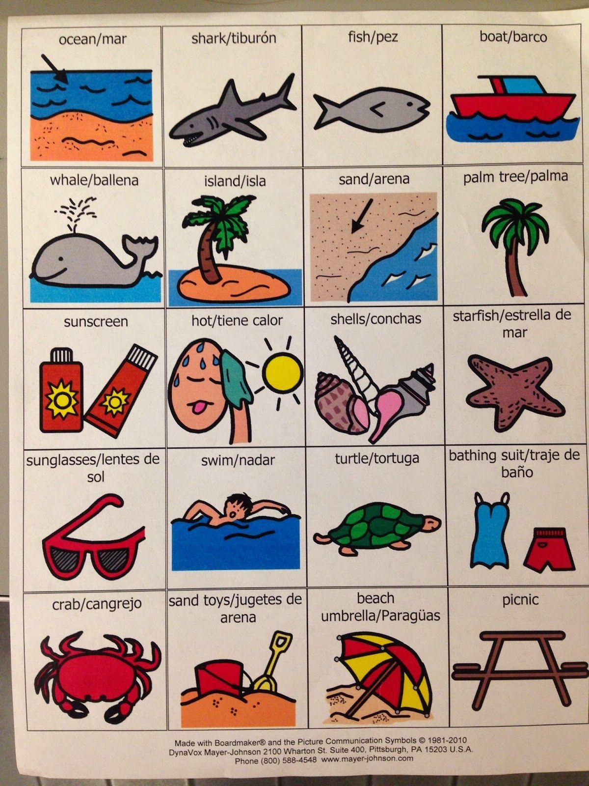 Pin By Lynn A Wood Lsls Avt Listen On Ocean Beach Vocabulary Words Ocean Vocabulary
