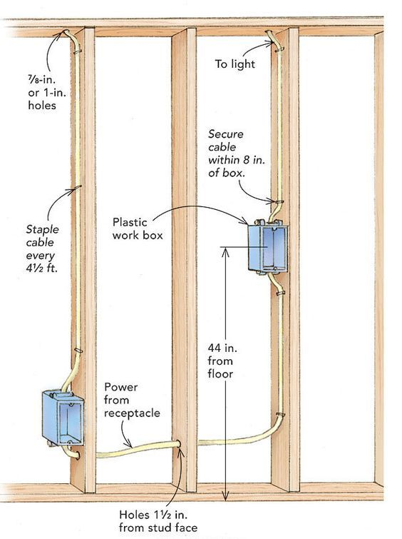 Fantastic How To Wire A Switch Box House Wiring In 2019 Home Electrical Wiring Digital Resources Bemuashebarightsorg