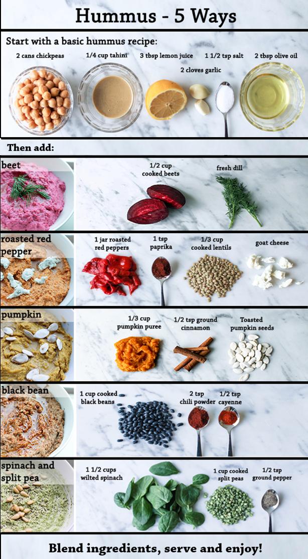 Hummus 5 Ways - Half Cup Habit