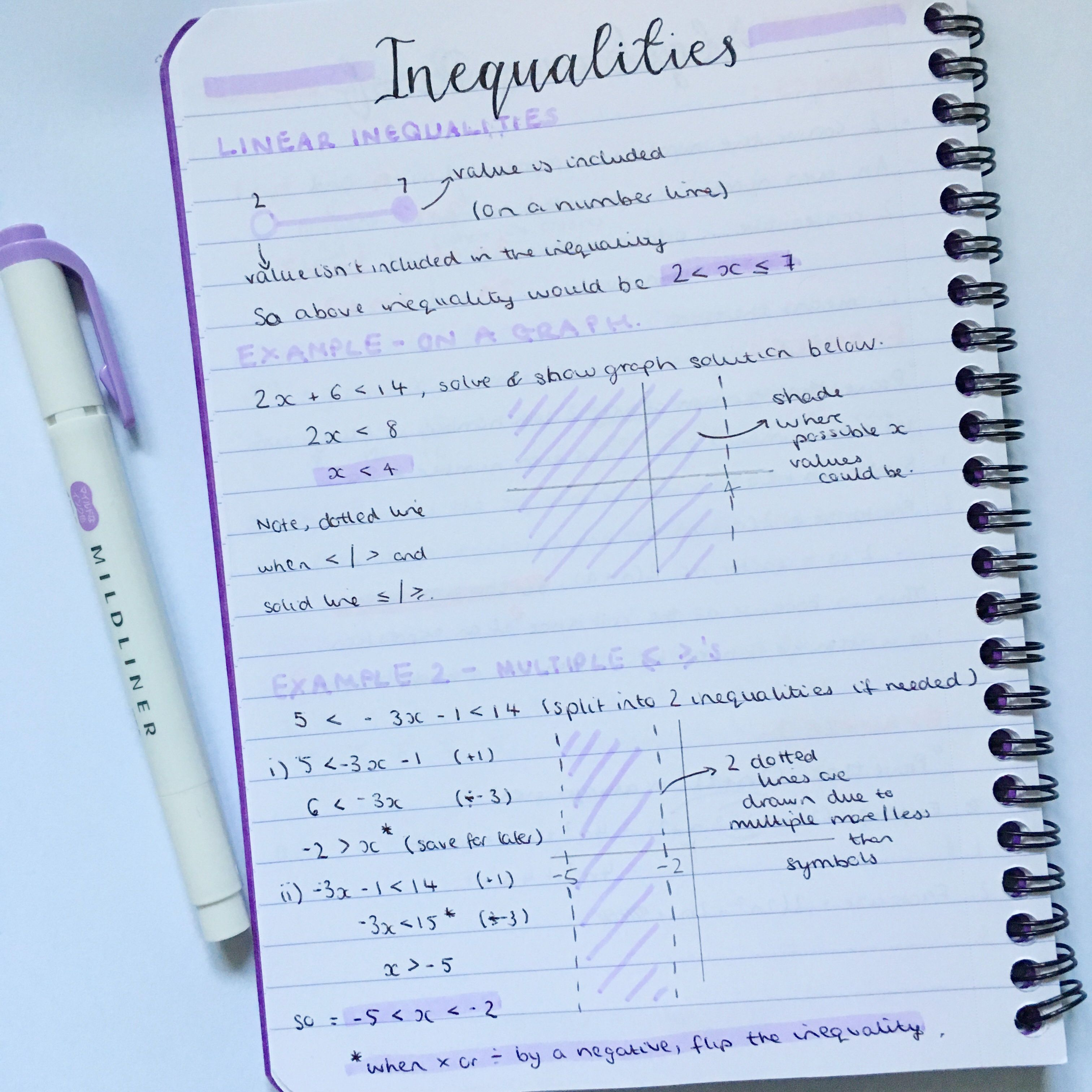 Some Revision On Inequalities For The Aqa Higher Maths