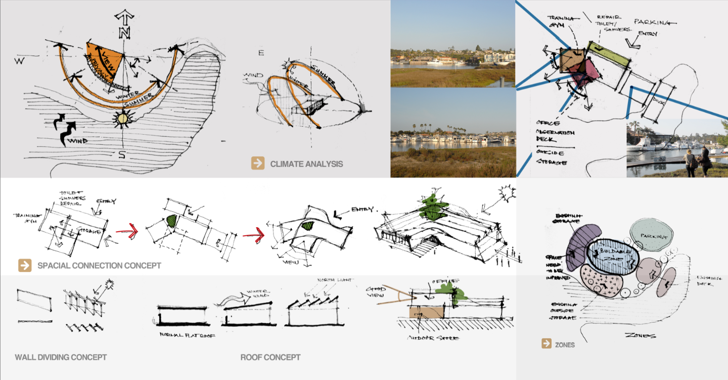 Ideas For Architecture Projects architectural concept ideas architectural concept ideas | 建築分析