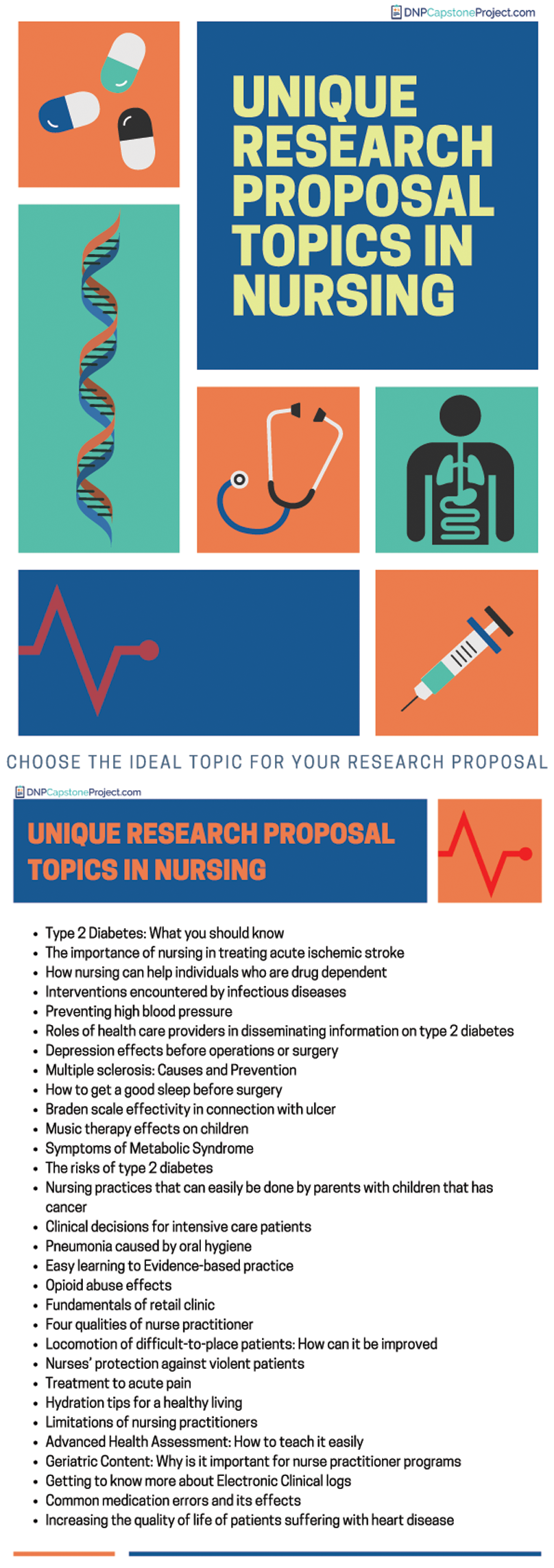 Unique Nursing Research Proposal Ideas That Will Elevate Your Research Paper Onto Another Level Check Them Out Now Research Proposal Nursing Research Proposal