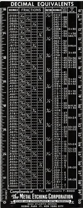 e37a9304a09bd739db8eb2fd2797f8cd.jpg 1,032×2,572 pixeles | medidas ...