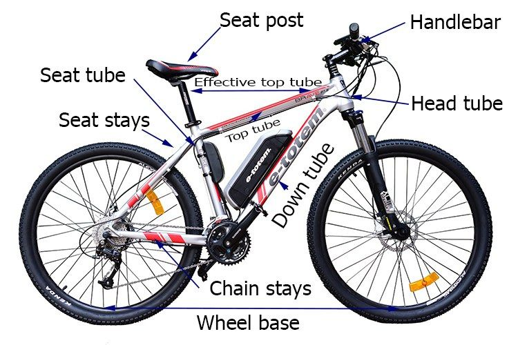 How To Size A Mountain Bike Follow These 5 Steps Best Electric