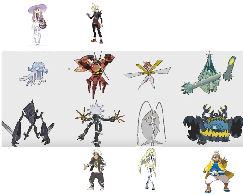 Theory Of Ultra Beasts In Pokemon Sun And Moon Pokemon Sun Pokemon Pokemon Collection