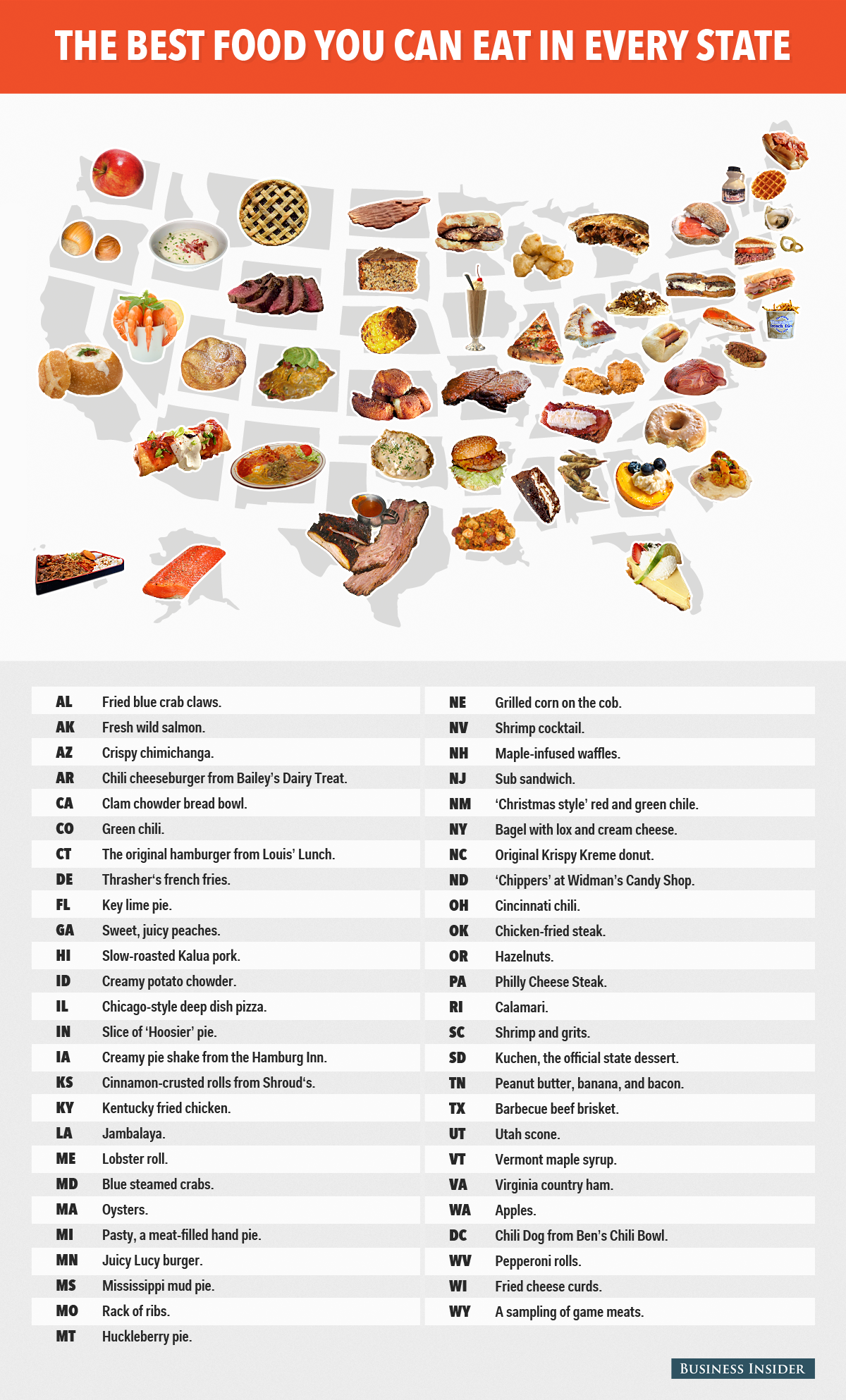 The Best Food You Can Eat In Every State Food Road Trips And - Show map of the us