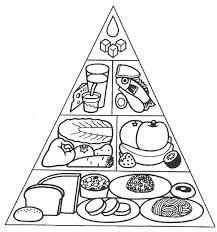 Výsledok vyhľadávania obrázkov pre dopyt výživová pyramída pre deti