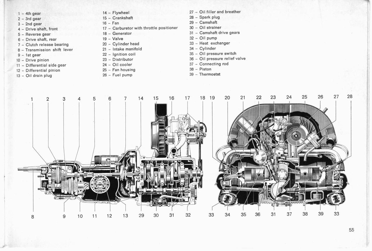 Vw Beetle Engine Tin Diagram on Thesamba Type 2 Wiring Diagrams