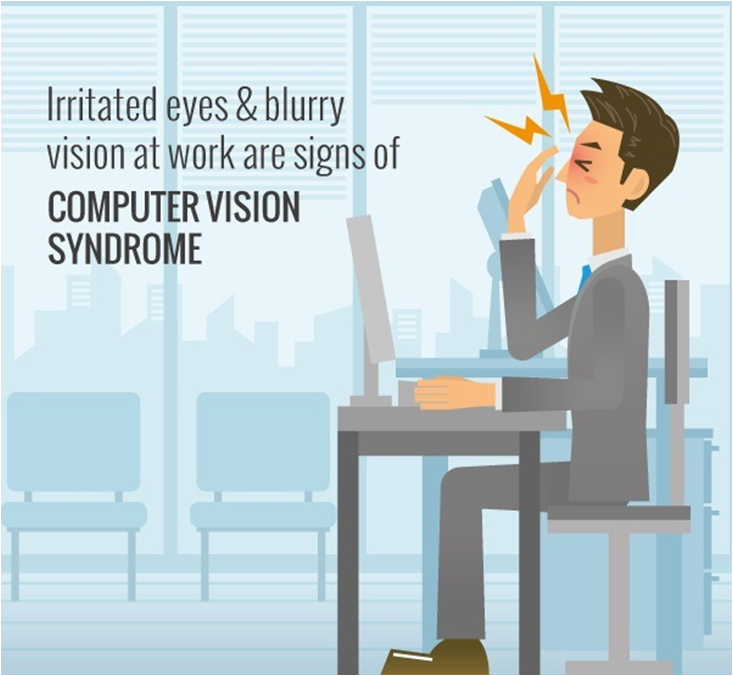 Eyefacts Eyestrain Red Eyes Blurry Vision And Irritation Could Be Signs Of Computer Vision Syndrome Cvs Computer Vision Syndrome Blurry Vision Eye Facts