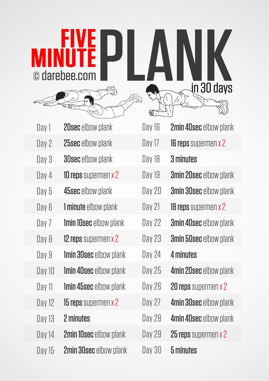 Download High Resolution PDF poster Plank workout