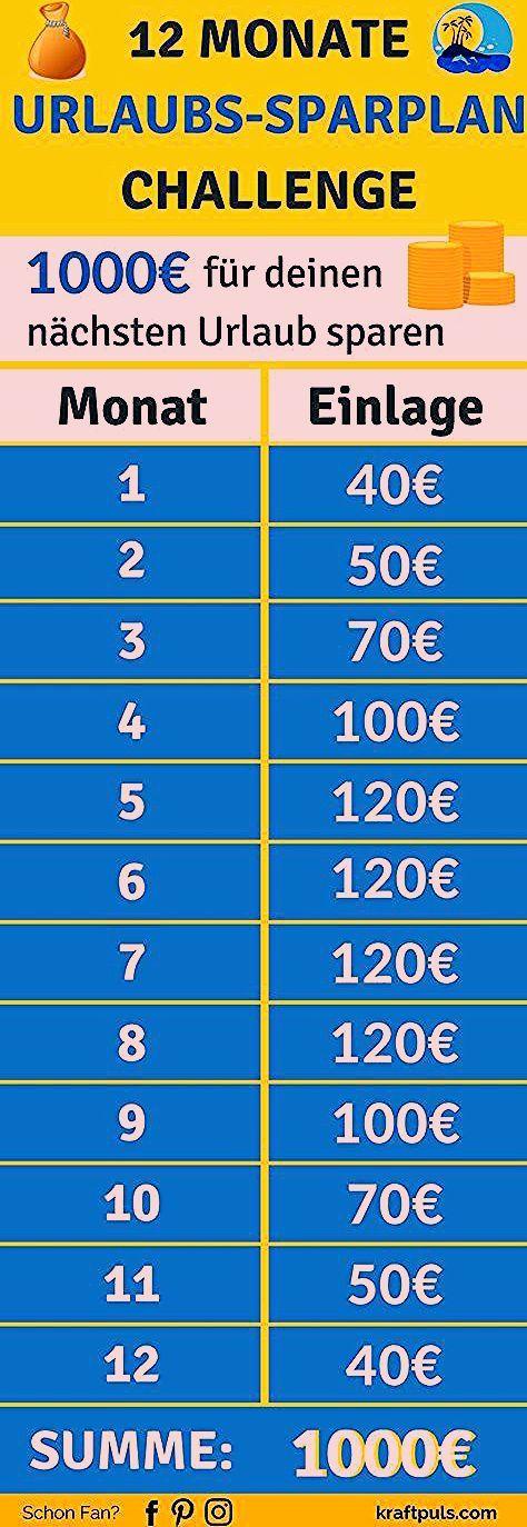 Photo of Die 12 Monate Urlaubs-Sparplan Challenge: So sparst du 1000€ für deinen nächsten Urlaub