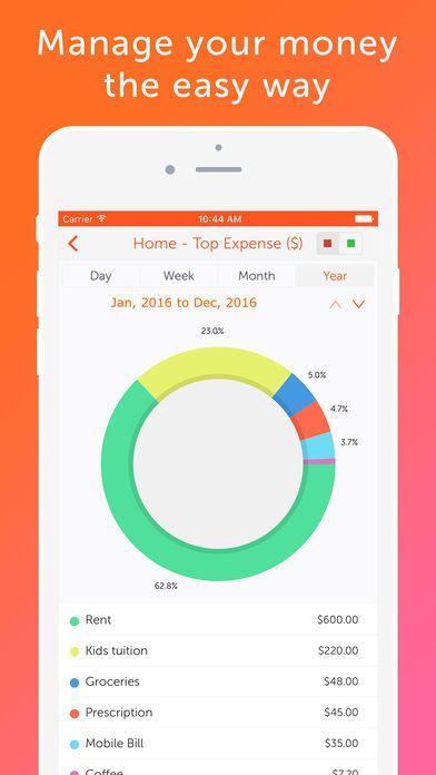 SAVE $199 Easy Spending - Money tracker Budget Planner gone Free