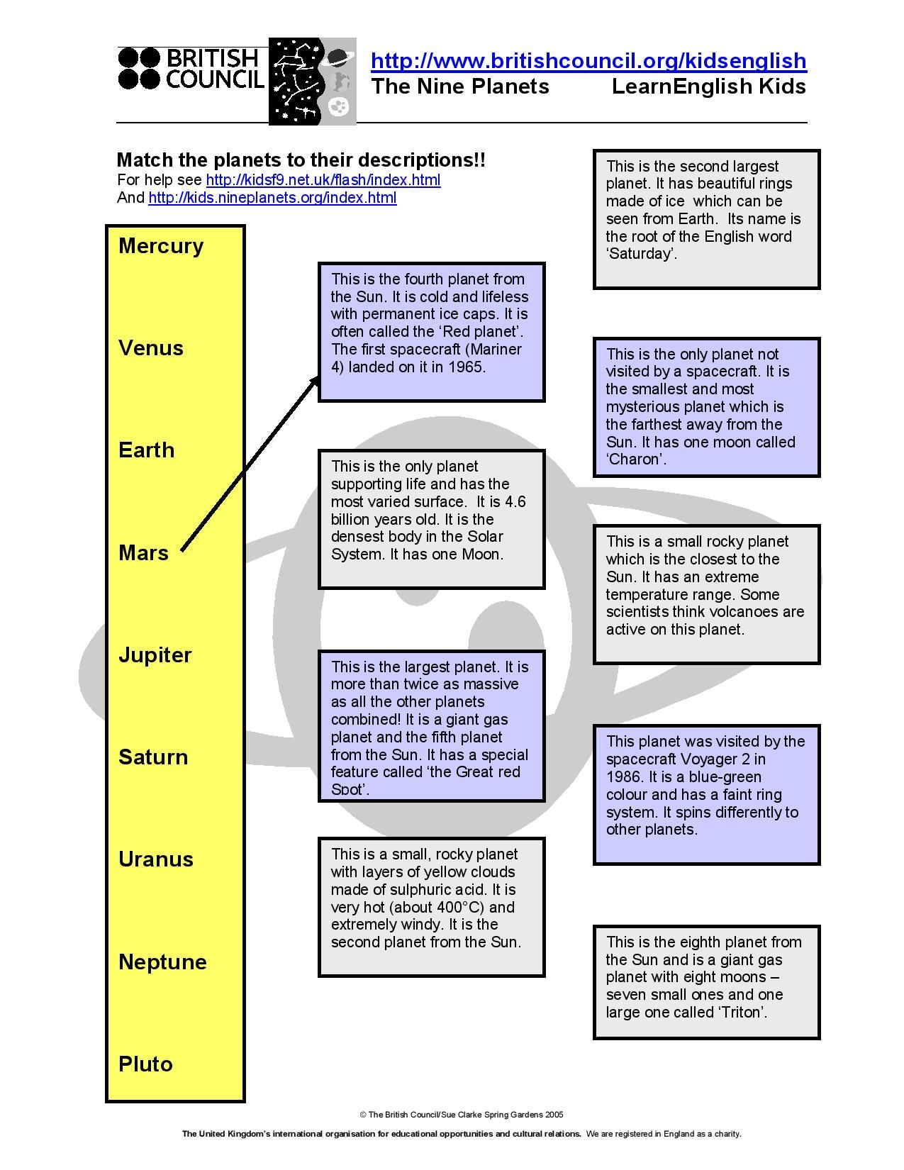 Planets Worksheet