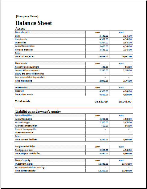 Assets And Liabilities Report Balance Sheet DOWNLOAD At  Http://www.xltemplates.