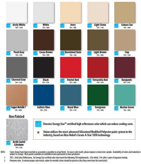 Metal Roof Color Chart Metal Roofing Colors Union Corrugating Metal Roof Colors Metal Roof Roof Colors
