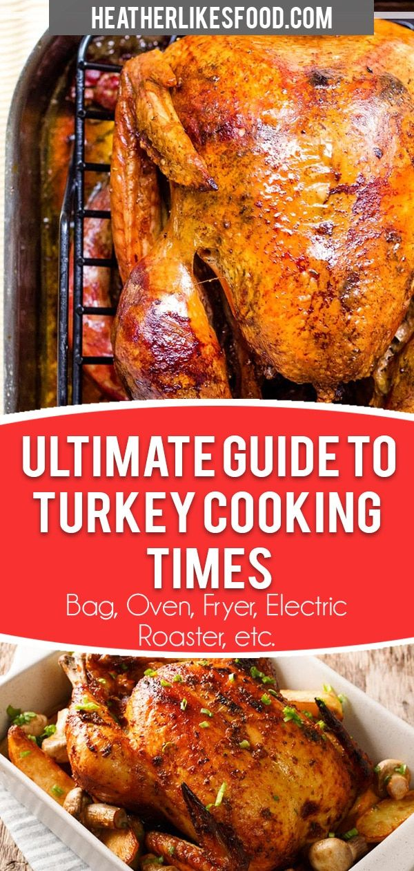 How Long To Cook A Turkey Any Way Per Pound! | Heather Likes Food