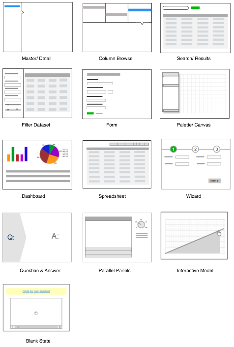 User Interfaces In Business Web Application Design Proyectos