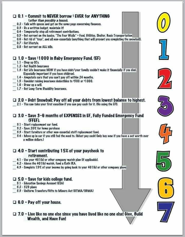 Dave Ramsey S Babysteps Substeps Save This Graphic To Your Phone For Easy Reference