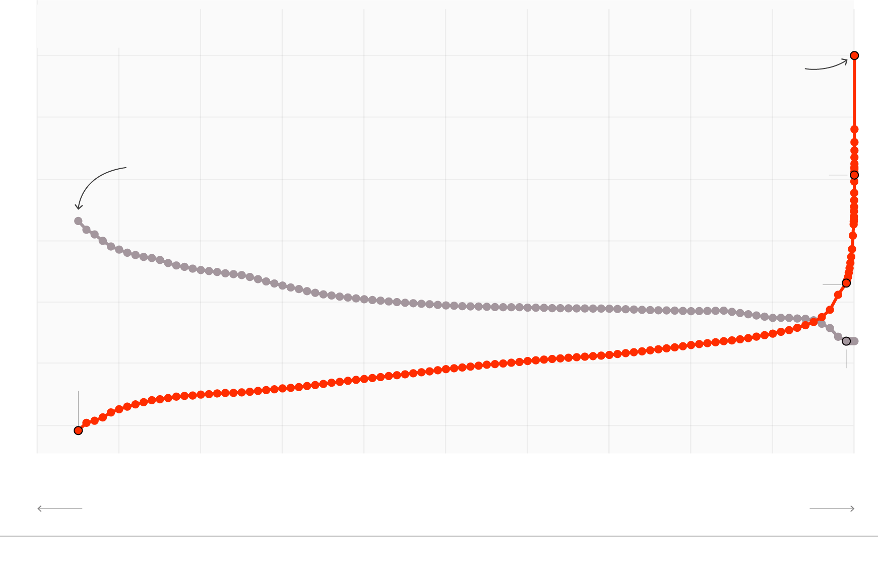 Opinion Our Broken Economy In One Simple Chart Chart Inequality Graphing