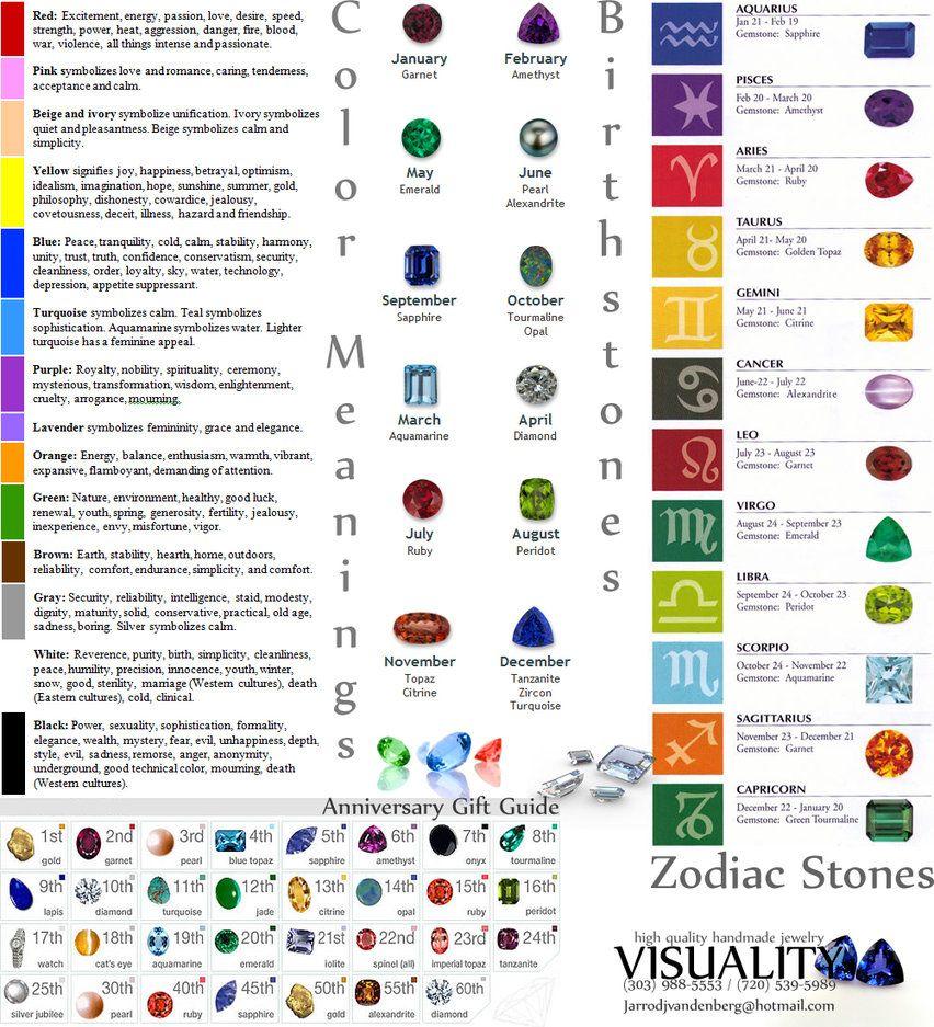 image result for rocks and gemstones list crystals