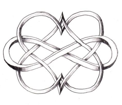 Double Heart Infinity Tattoo... #tattoo
