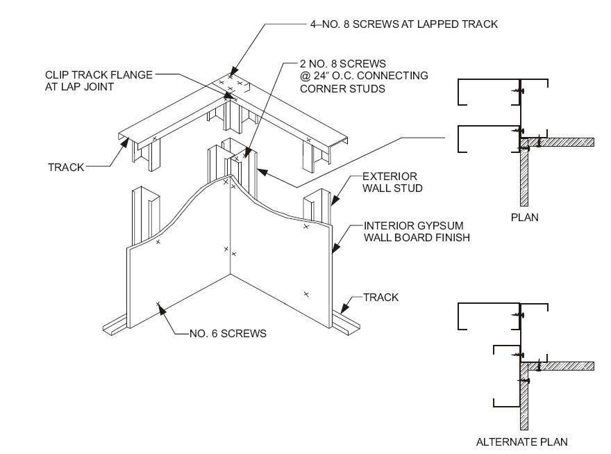 steel stud corner framing details - Google Search | TelePharm ...