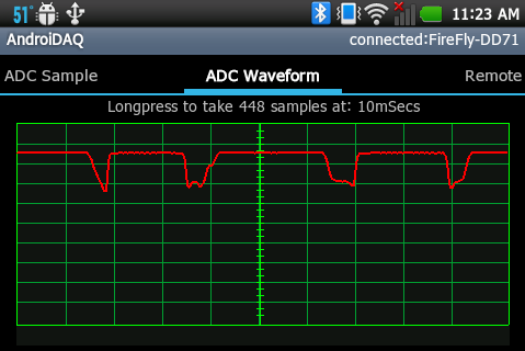 I introduce to you the ADC Waveform function in the AndroiDAQ DEMO for Android application. The ADC Waveform function is much like a digital oscilloscope, where the digital samples are all converted and plotted onto a visual image to allow you to see the analog real world fluctuations at a faster time scale than is humanly possible. In the image below, the ADC Waveform function is showing 448 samples of analog information which was taken 10-milliseconds apart.